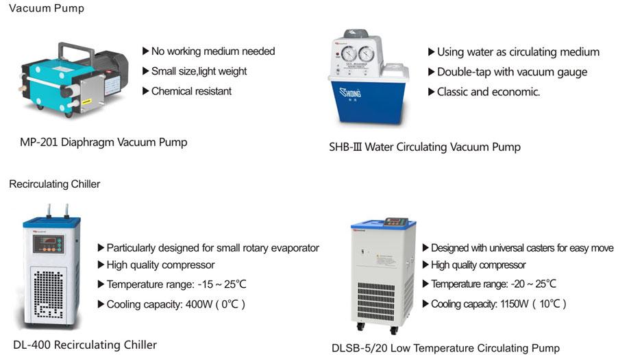 Rotary Evaporator 1L