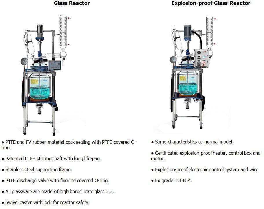 20L/30L/50L Glass Reactor
