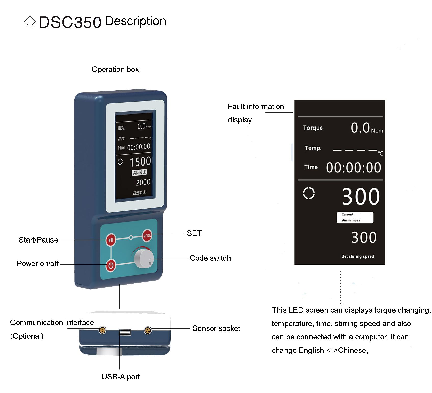 50L/80L/100L Glass Reactor